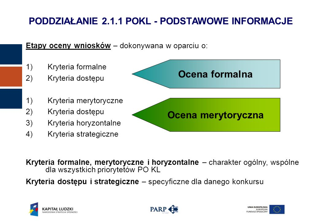 Etapy oceny wniosków – dokonywana w oparciu o: 1) Kryteria formalne 2) Kryteria dostępu 1) Kryteria merytoryczne 2) Kryteria dostępu 3) Kryteria horyzontalne 4) Kryteria strategiczne Kryteria formalne, merytoryczne i horyzontalne – charakter ogólny, wspólne dla wszystkich priorytetów PO KL Kryteria dostępu i strategiczne – specyficzne dla danego konkursu Ocena formalna Ocena merytoryczna