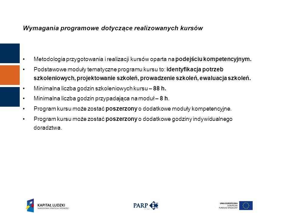 Wymagania programowe dotyczące realizowanych kursów Metodologia przygotowania i realizacji kursów oparta na podejściu kompetencyjnym.