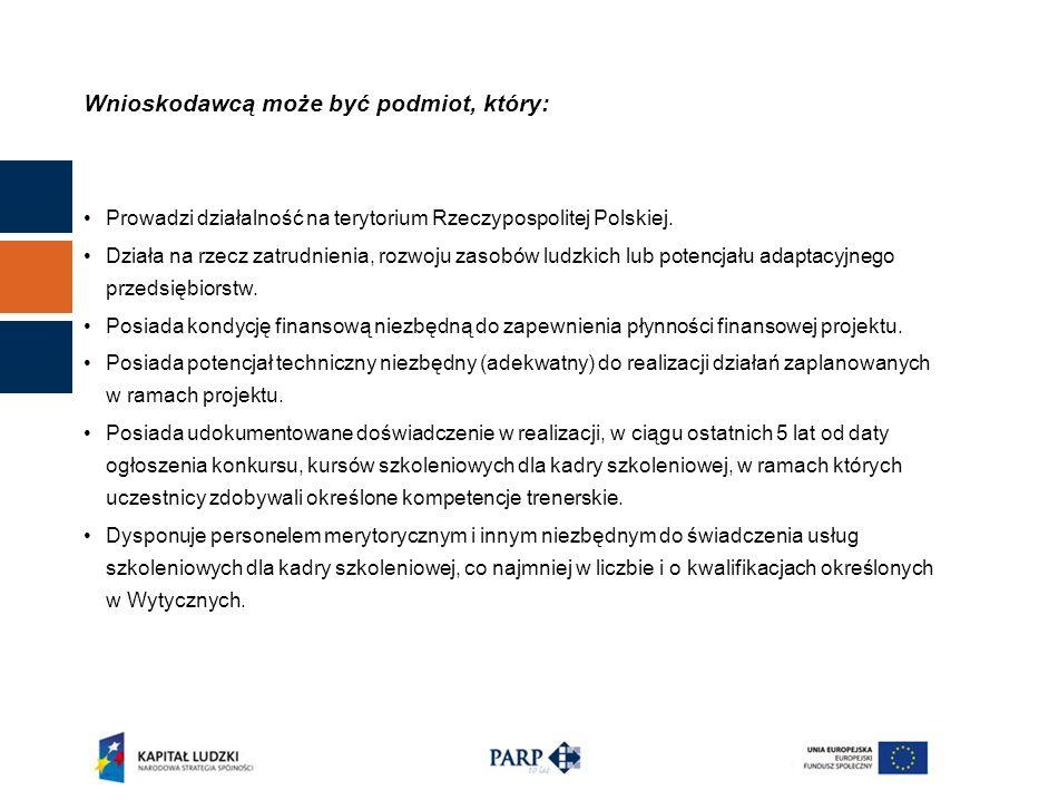 Wnioskodawcą może być podmiot, który: Prowadzi działalność na terytorium Rzeczypospolitej Polskiej.