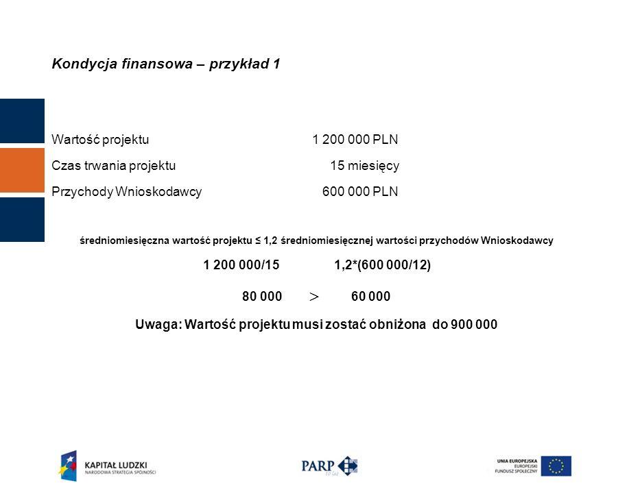 Kondycja finansowa – przykład 1 Wartość projektu1 200 000 PLN Czas trwania projektu 15 miesięcy Przychody Wnioskodawcy 600 000 PLN średniomiesięczna wartość projektu 1,2 średniomiesięcznej wartości przychodów Wnioskodawcy 1 200 000/15 1,2*(600 000/12) 80 000 60 000 Uwaga: Wartość projektu musi zostać obniżona do 900 000