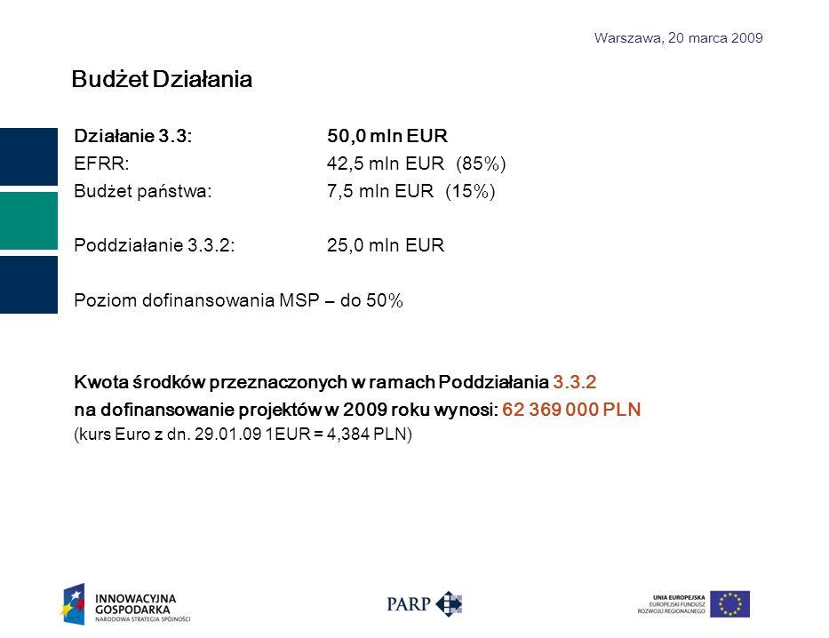 Warszawa, 2 0 marca 2009 Budżet Działania Działanie 3.3:50,0 mln EUR EFRR:42,5 mln EUR (85%) Bud ż et pa ń stwa:7,5 mln EUR (15%) Poddziałanie 3.3.2:2