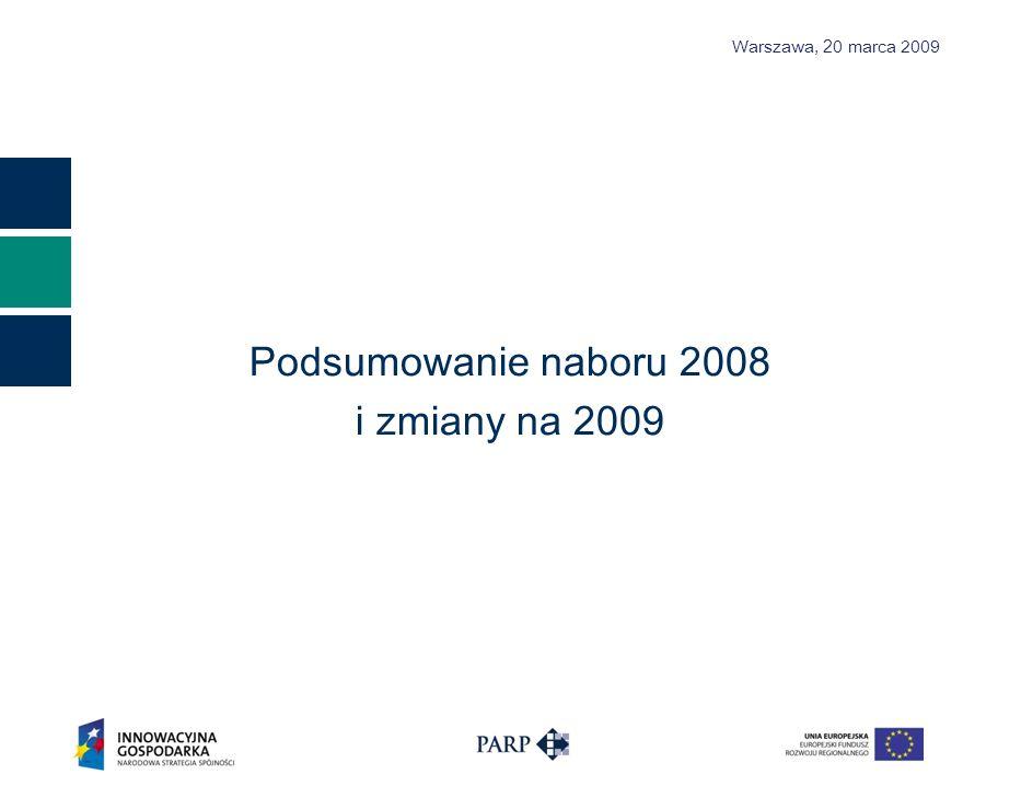 Warszawa, 2 0 marca 2009 Podsumowanie naboru 2008 i zmiany na 2009