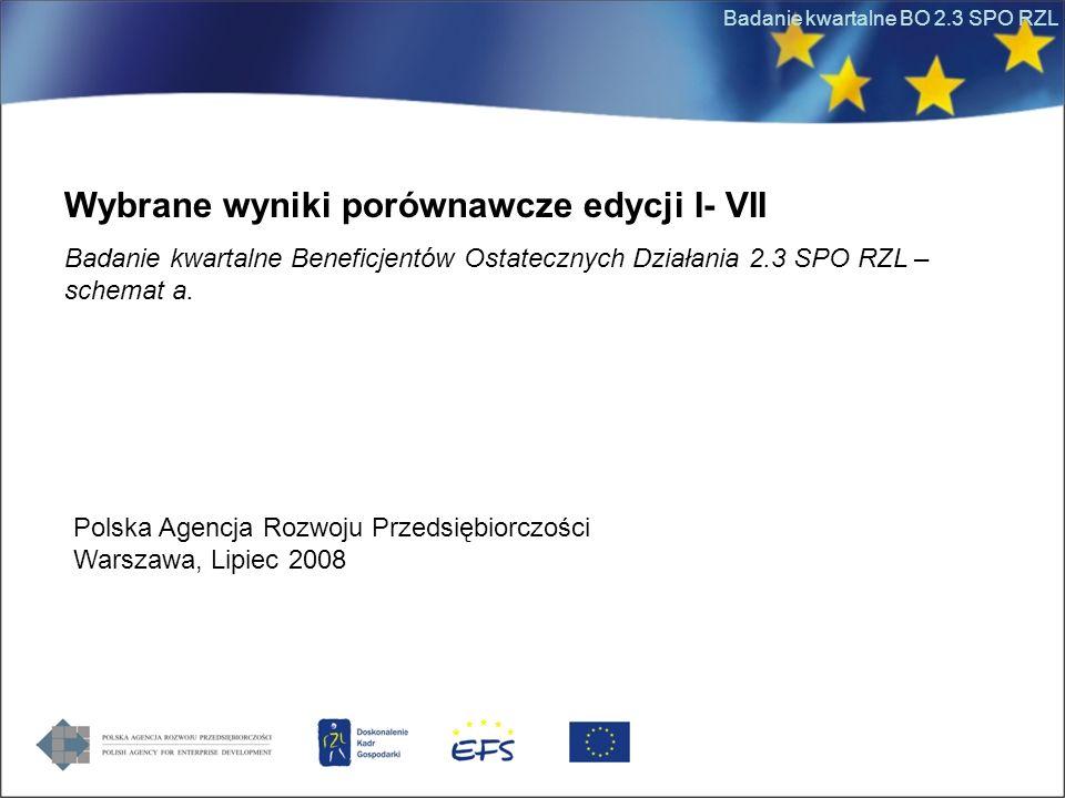 Badanie kwartalne BO 2.3 SPO RZL Wybrane wyniki porównawcze edycji I- VII Badanie kwartalne Beneficjentów Ostatecznych Działania 2.3 SPO RZL – schemat a.