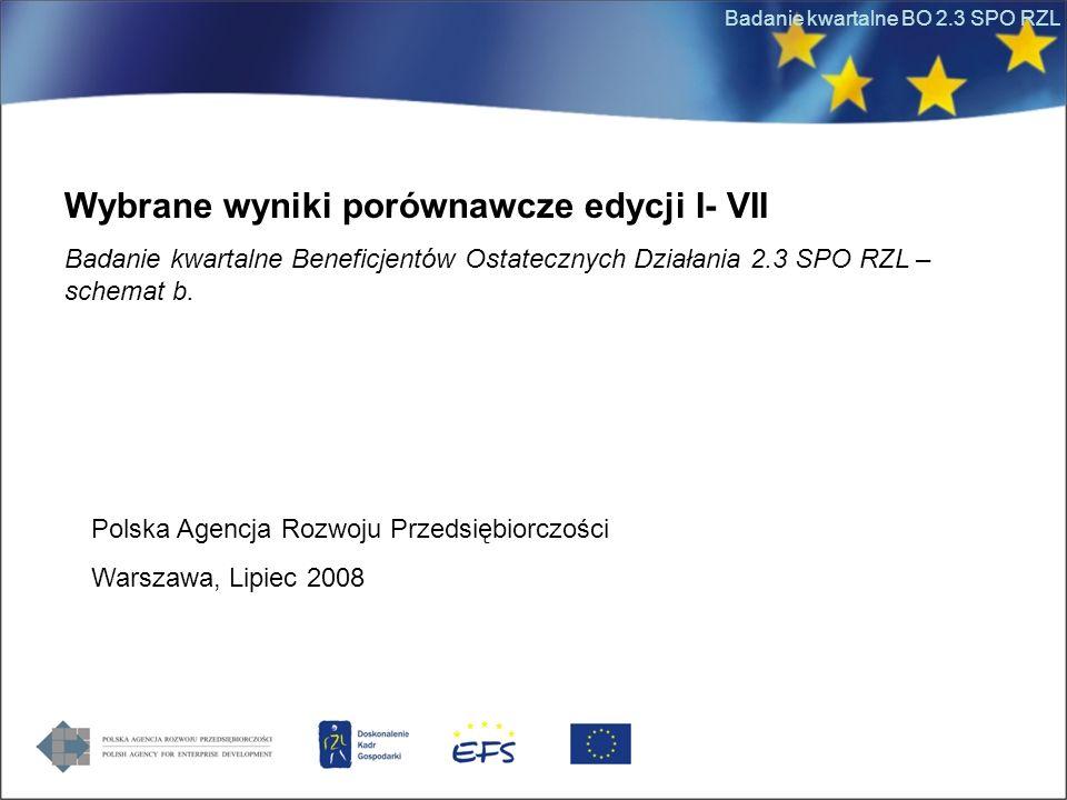 Badanie kwartalne BO 2.3 SPO RZL Wybrane wyniki porównawcze edycji I- VII Badanie kwartalne Beneficjentów Ostatecznych Działania 2.3 SPO RZL – schemat