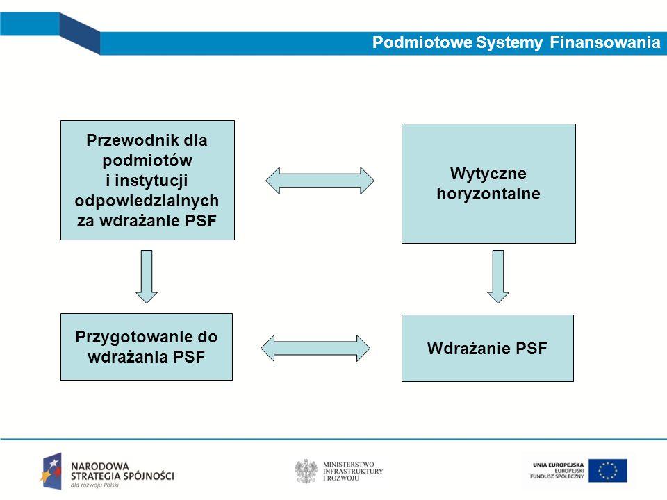 Przewodnik dla podmiotów i instytucji odpowiedzialnych za wdrażanie PSF Wytyczne horyzontalne Przygotowanie do wdrażania PSF Wdrażanie PSF