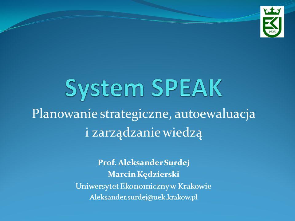 SPEAK w największym skrócie.
