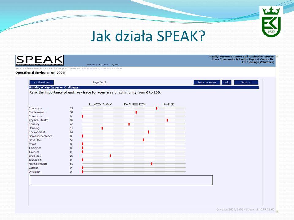 Jak działa SPEAK?
