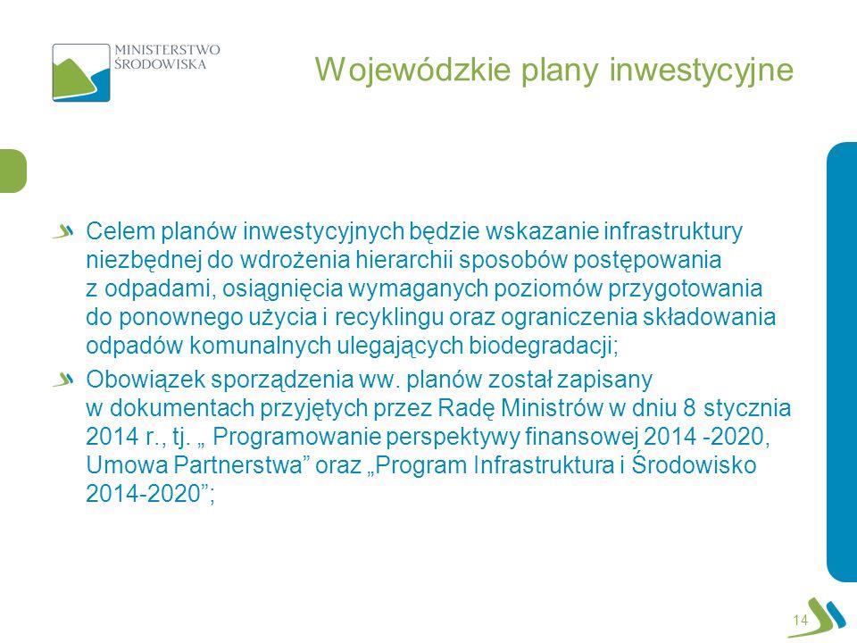 Wojewódzkie plany inwestycyjne Celem planów inwestycyjnych będzie wskazanie infrastruktury niezbędnej do wdrożenia hierarchii sposobów postępowania z odpadami, osiągnięcia wymaganych poziomów przygotowania do ponownego użycia i recyklingu oraz ograniczenia składowania odpadów komunalnych ulegających biodegradacji; Obowiązek sporządzenia ww.