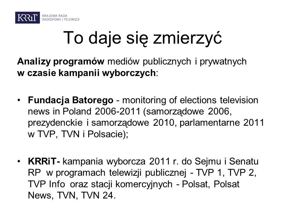 To daje się zmierzyć Analizy programów mediów publicznych i prywatnych w czasie kampanii wyborczych: Fundacja Batorego - monitoring of elections telev