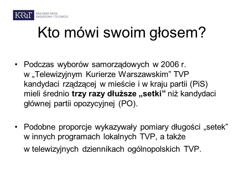 Kto mówi swoim głosem? Podczas wyborów samorządowych w 2006 r. w Telewizyjnym Kurierze Warszawskim TVP kandydaci rządzącej w mieście i w kraju partii