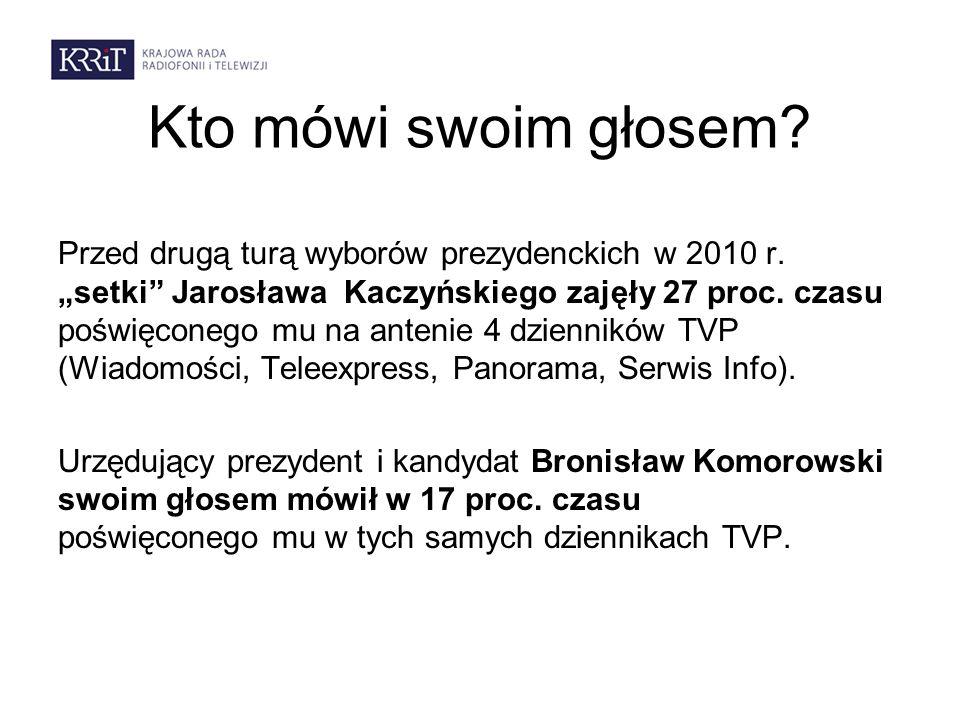 Kto mówi swoim głosem? Przed drugą turą wyborów prezydenckich w 2010 r. setki Jarosława Kaczyńskiego zajęły 27 proc. czasu poświęconego mu na antenie