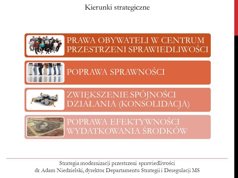 Kierunki strategiczne Strategia modernizacji przestrzeni sprawiedliwości dr Adam Niedzielski, dyrektor Departamentu Strategii i Deregulacji MS PRAWA OBYWATELI W CENTRUM PRZESTRZENI SPRAWIEDLIWOŚCI POPRAWA SPRAWNOŚCI ZWIĘKSZENIE SPÓJNOŚCI DZIAŁANIA (KONSOLIDACJA) POPRAWA EFEKTYWNOŚCI WYDATKOWANIA ŚRODKÓW