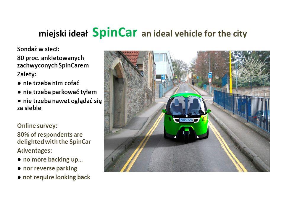 miejski ideał SpinCar an ideal vehicle for the city Sondaż w sieci: 80 proc. ankietowanych zachwyconych SpinCarem Zalety: nie trzeba nim cofać nie trz