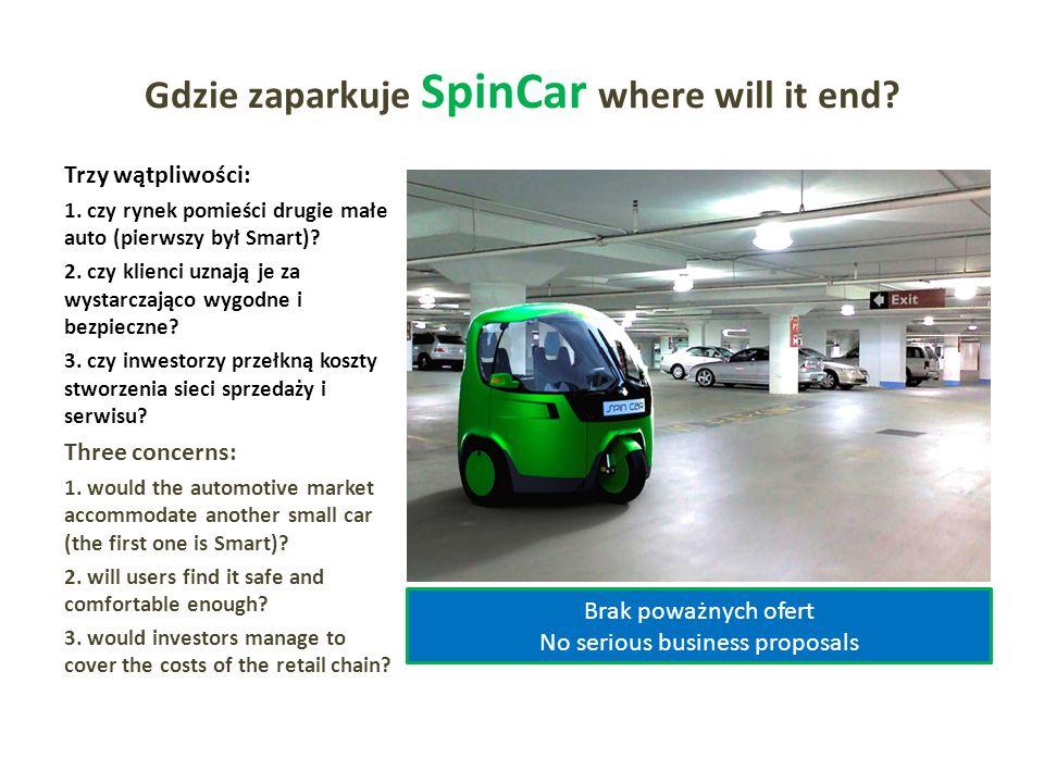 Gdzie zaparkuje SpinCar where will it end? Trzy wątpliwości: 1. czy rynek pomieści drugie małe auto (pierwszy był Smart)? 2. czy klienci uznają je za