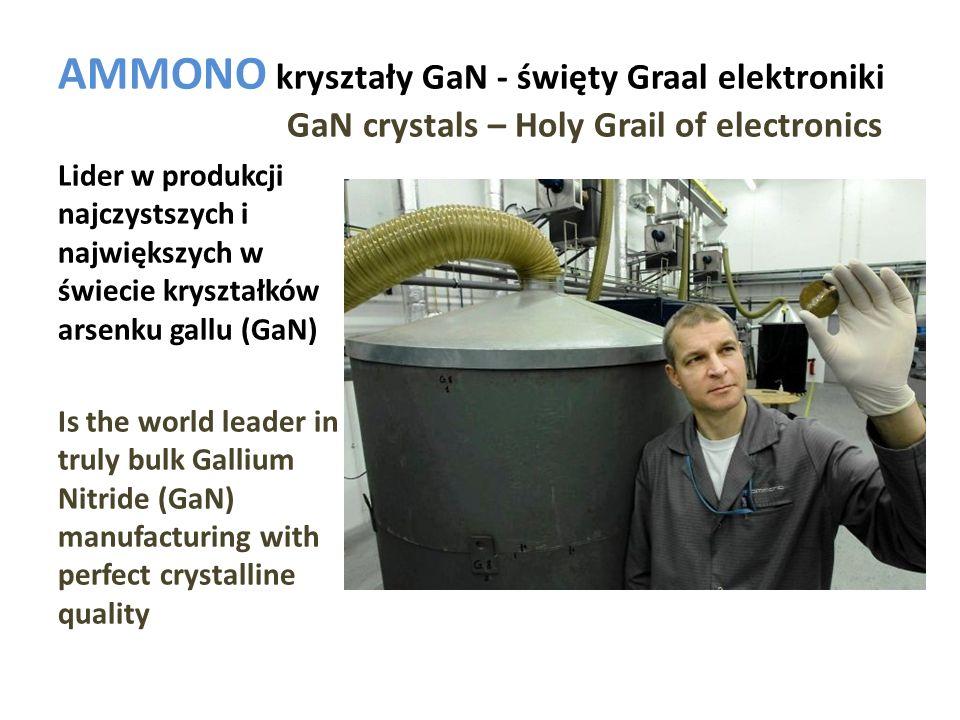 AMMONO kryształy GaN - święty Graal elektroniki GaN crystals – Holy Grail of electronics Lider w produkcji najczystszych i największych w świecie krys