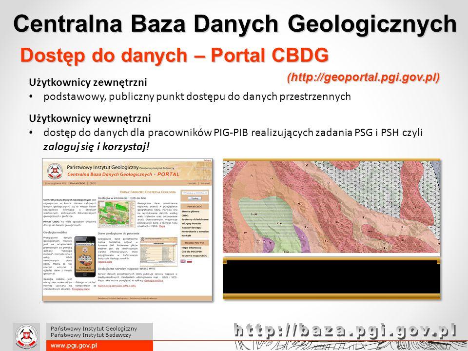 Centralna Baza Danych Geologicznych www.pgi.gov.pl Państwowy Instytut Geologiczny Państwowy Instytut Badawczy Użytkownicy zewnętrzni podstawowy, publi