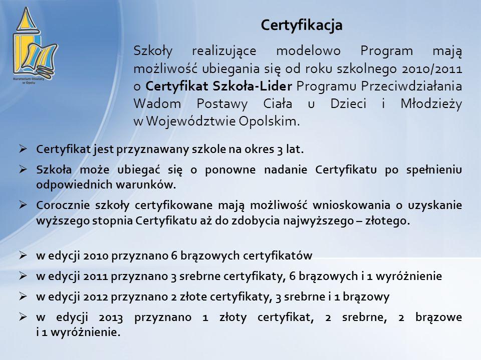 Certyfikacja w edycji 2010 przyznano 6 brązowych certyfikatów w edycji 2011 przyznano 3 srebrne certyfikaty, 6 brązowych i 1 wyróżnienie w edycji 2012