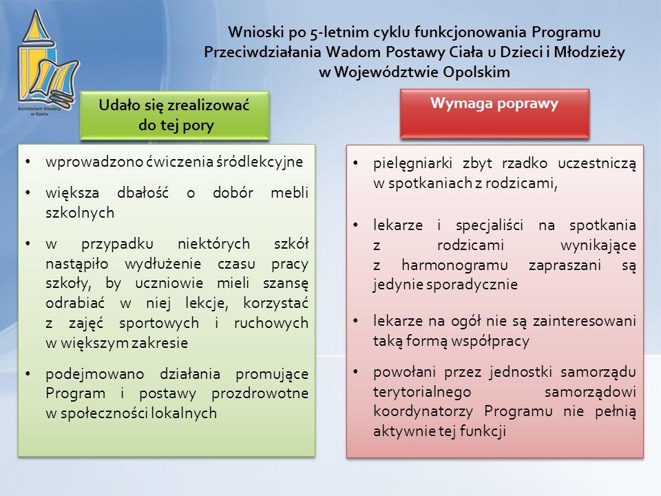 Wnioski po 5-letnim cyklu funkcjonowania Programu Przeciwdziałania Wadom Postawy Ciała u Dzieci i Młodzieży w Województwie Opolskim wprowadzono ćwicze