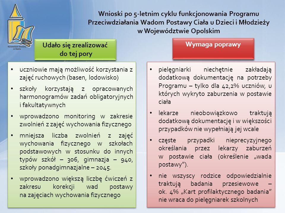 Wnioski po 5-letnim cyklu funkcjonowania Programu Przeciwdziałania Wadom Postawy Ciała u Dzieci i Młodzieży w Województwie Opolskim uczniowie mają moż