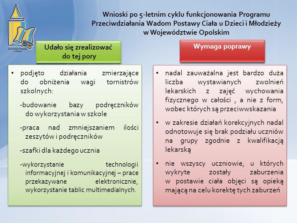 Wnioski po 5-letnim cyklu funkcjonowania Programu Przeciwdziałania Wadom Postawy Ciała u Dzieci i Młodzieży w Województwie Opolskim nadal zauważalna j