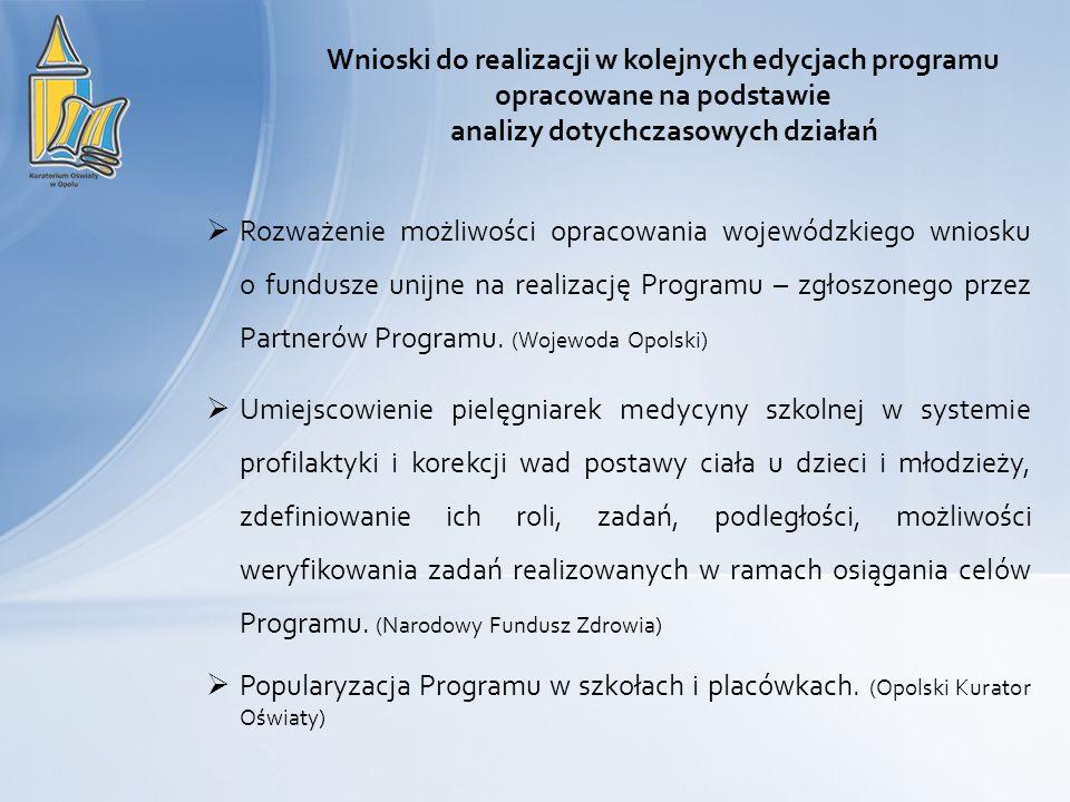 Rozważenie możliwości opracowania wojewódzkiego wniosku o fundusze unijne na realizację Programu – zgłoszonego przez Partnerów Programu. (Wojewoda Opo