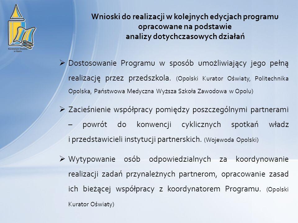 Dostosowanie Programu w sposób umożliwiający jego pełną realizację przez przedszkola. (Opolski Kurator Oświaty, Politechnika Opolska, Państwowa Medyc