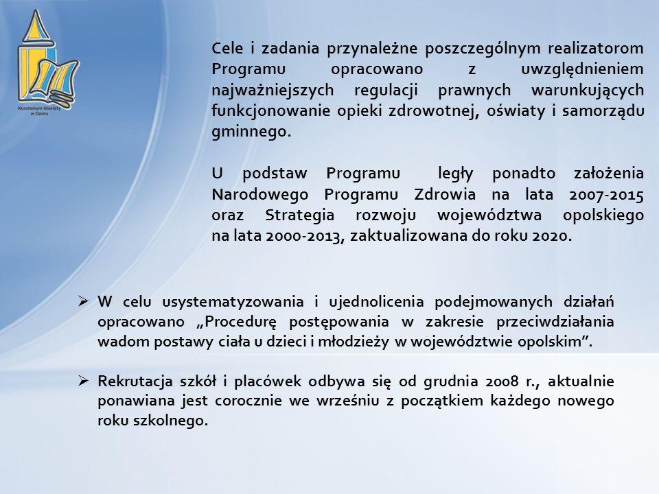 W celu usystematyzowania i ujednolicenia podejmowanych działań opracowano Procedurę postępowania w zakresie przeciwdziałania wadom postawy ciała u dzi
