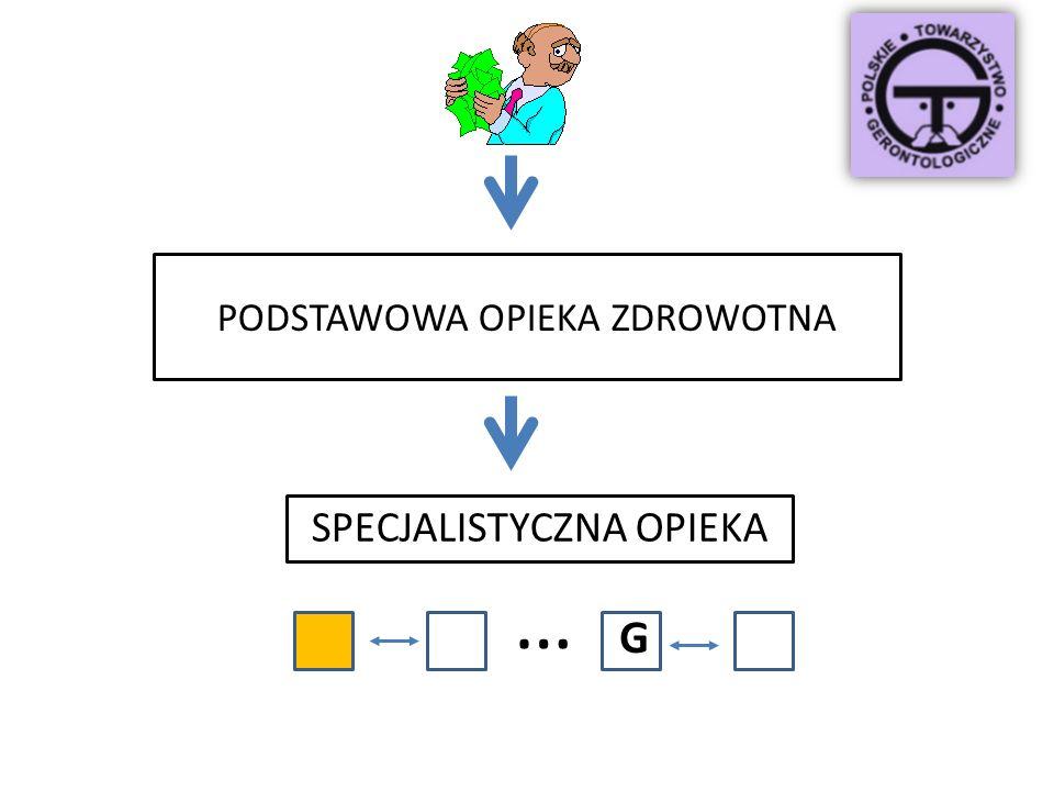 Dziękuję za uwagę kwt@tobis.pl