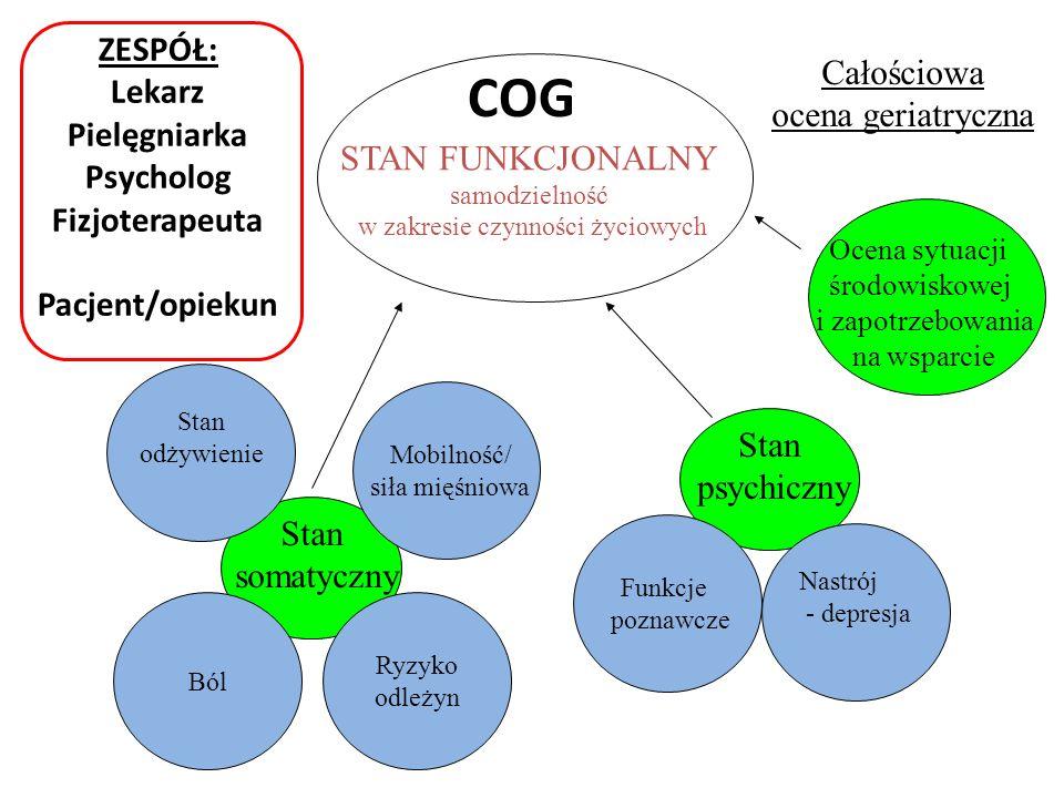 Zadanie do rozwiązania: 1.Poprawa finansowania COG w oddziałach geriatrycznych 2.