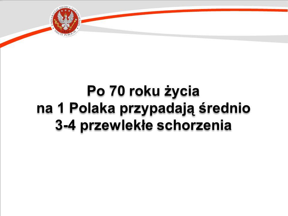 Po 70 roku życia na 1 Polaka przypadają średnio 3-4 przewlekłe schorzenia Po 70 roku życia na 1 Polaka przypadają średnio 3-4 przewlekłe schorzenia