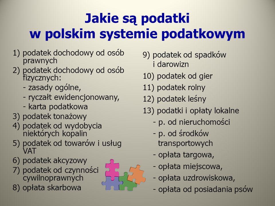 Jakie są podatki w polskim systemie podatkowym 1) podatek dochodowy od osób prawnych 2) podatek dochodowy od osób fizycznych: - zasady ogólne, - rycza