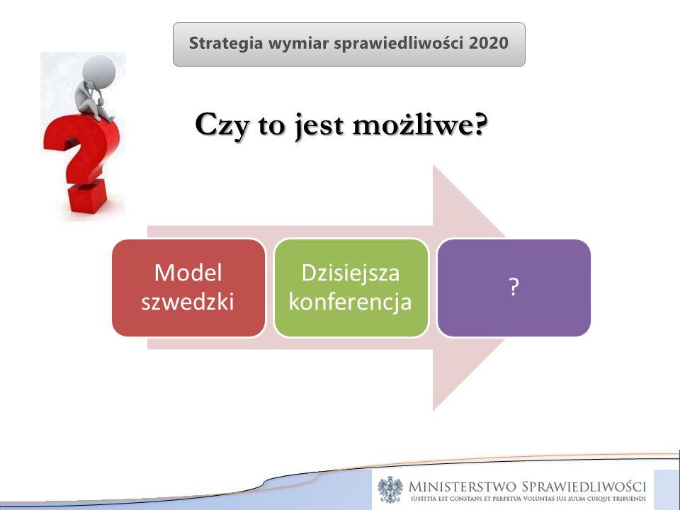 Czy to jest możliwe? Model szwedzki Dzisiejsza konferencja ?