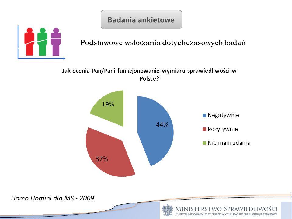 Podstawowe wskazania dotychczasowych badań Homo Homini dla MS - 2009