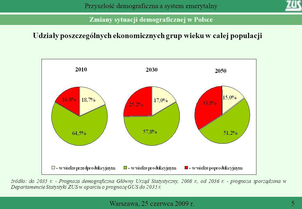 Warszawa, 25 czerwca 2009 r.5 Przyszłość demograficzna a system emerytalny Udziały poszczególnych ekonomicznych grup wieku w całej populacji źródło: do 2035 r.