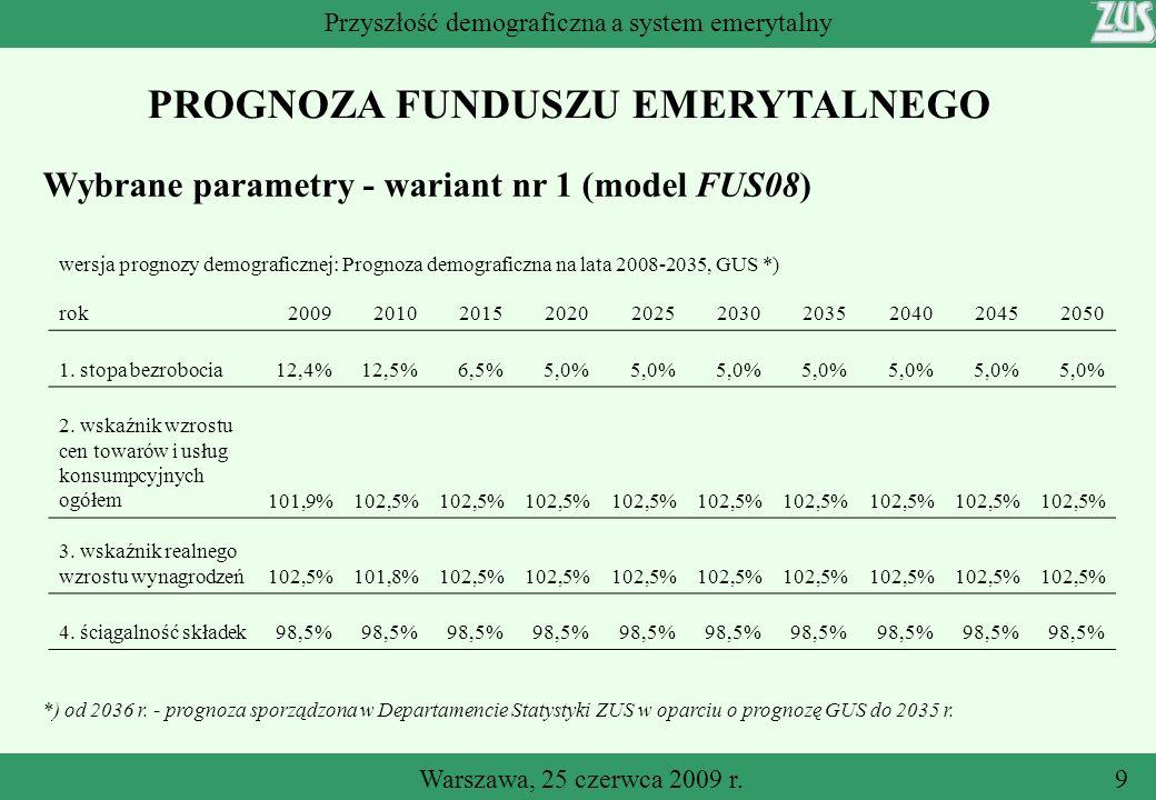 PROGNOZA FUNDUSZU EMERYTALNEGO Warszawa, 25 czerwca 2009 r.9 Przyszłość demograficzna a system emerytalny Wybrane parametry - wariant nr 1 (model FUS08) wersja prognozy demograficznej: Prognoza demograficzna na lata 2008-2035, GUS *) rok2009201020152020202520302035204020452050 1.