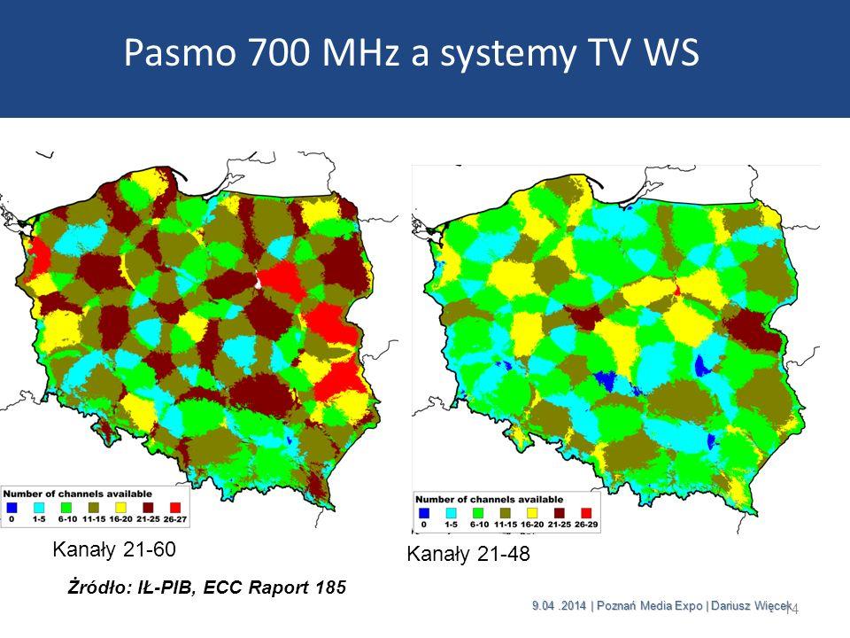 9.04.2014 | Poznań Media Expo | Dariusz Więcek Pasmo 700 MHz a systemy TV WS 14 Kanały 21-60 Kanały 21-48 Żródło: IŁ-PIB, ECC Raport 185