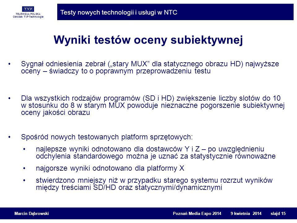 TELEWIZJA POLSKA Ośrodek TVP Technologie Testy nowych technologii i usługi w NTC Marcin Dąbrowski Poznań Media Expo 2014 9 kwietnia 2014 slajd 15 Sygn