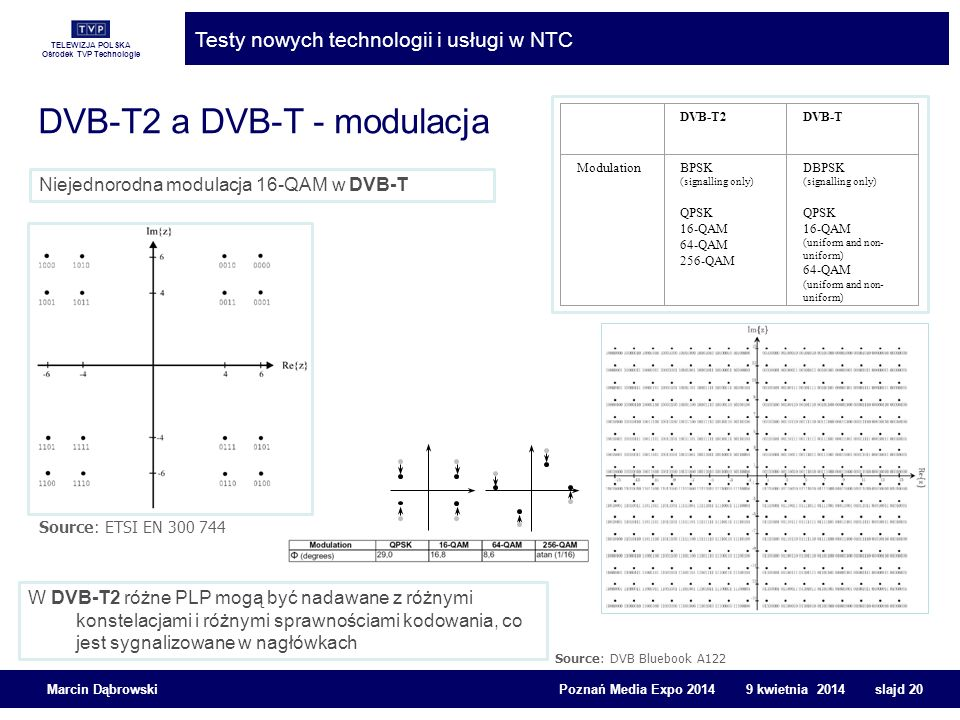 TELEWIZJA POLSKA Ośrodek TVP Technologie Testy nowych technologii i usługi w NTC Marcin Dąbrowski Poznań Media Expo 2014 9 kwietnia 2014 slajd 20 DVB-