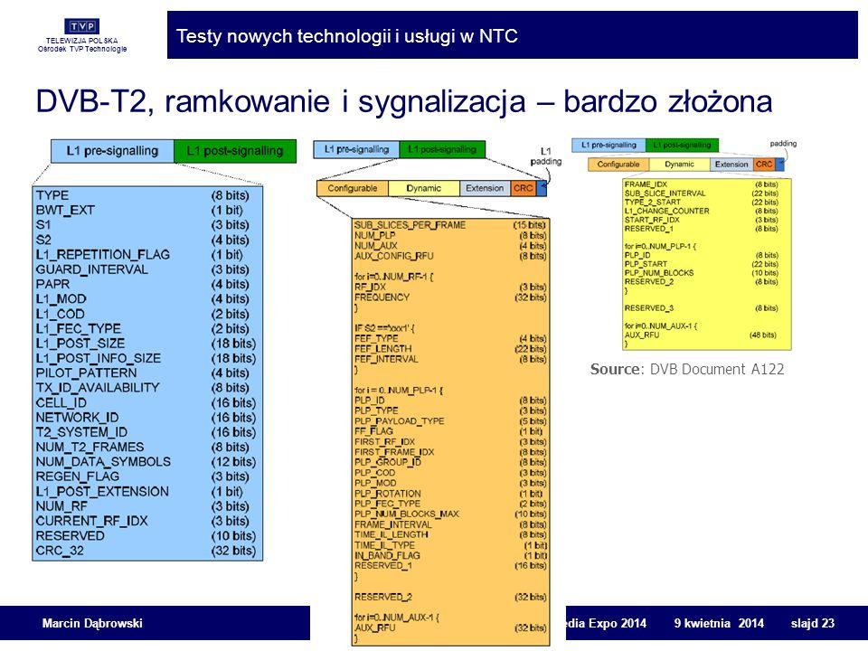 TELEWIZJA POLSKA Ośrodek TVP Technologie Testy nowych technologii i usługi w NTC Marcin Dąbrowski Poznań Media Expo 2014 9 kwietnia 2014 slajd 23 DVB-