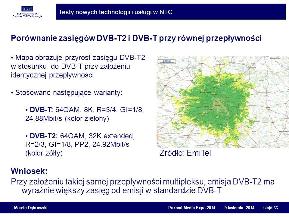 TELEWIZJA POLSKA Ośrodek TVP Technologie Testy nowych technologii i usługi w NTC Marcin Dąbrowski Poznań Media Expo 2014 9 kwietnia 2014 slajd 33 Poró