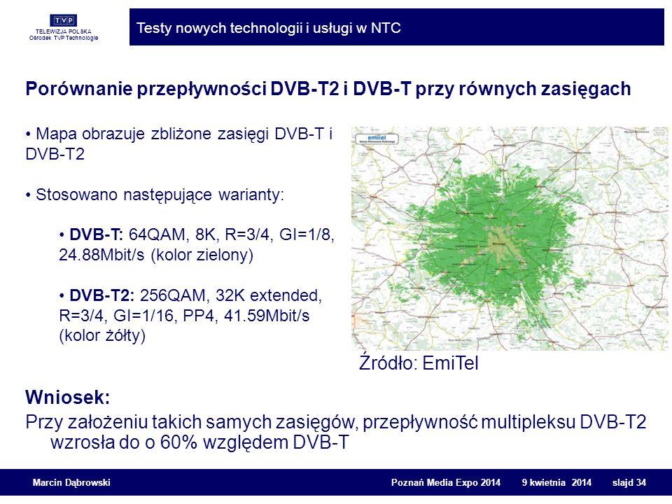 TELEWIZJA POLSKA Ośrodek TVP Technologie Testy nowych technologii i usługi w NTC Marcin Dąbrowski Poznań Media Expo 2014 9 kwietnia 2014 slajd 34 Poró