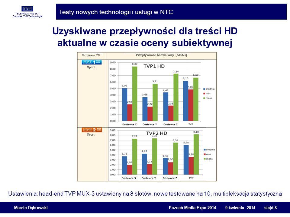 TELEWIZJA POLSKA Ośrodek TVP Technologie Testy nowych technologii i usługi w NTC Marcin Dąbrowski Poznań Media Expo 2014 9 kwietnia 2014 slajd 29 Do czego służą bramy DVB-T2.