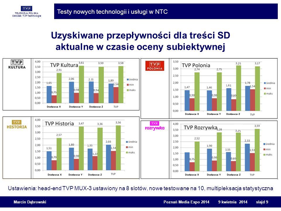 TELEWIZJA POLSKA Ośrodek TVP Technologie Testy nowych technologii i usługi w NTC Marcin Dąbrowski Poznań Media Expo 2014 9 kwietnia 2014 slajd 10 Wnioski z testów laboratoryjnych Tylko jeden dostawca (oznaczony tu jako Z) ma produkt, który jest w naszej opinii koderem autentycznie nowej generacji – pozostali dostawcy (X, Y) w naszej opinii zmienili głównie interfejsy i systemy zarządzania Nowe kodery wszystkich dostawców pracują stabilniej od poprzednich wersji – np.