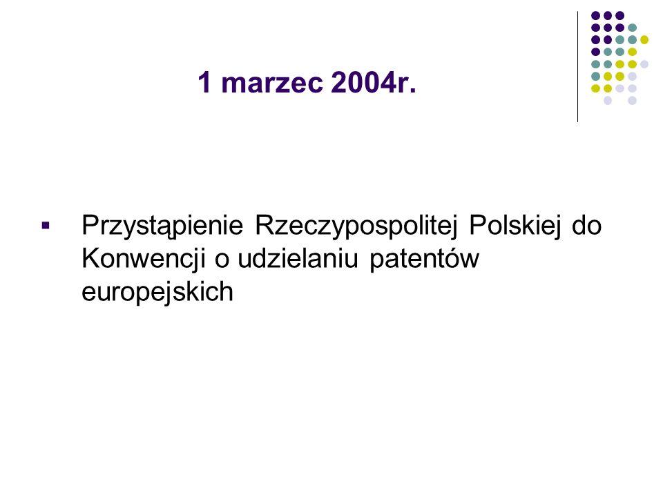 1 marzec 2004r. Przystąpienie Rzeczypospolitej Polskiej do Konwencji o udzielaniu patentów europejskich
