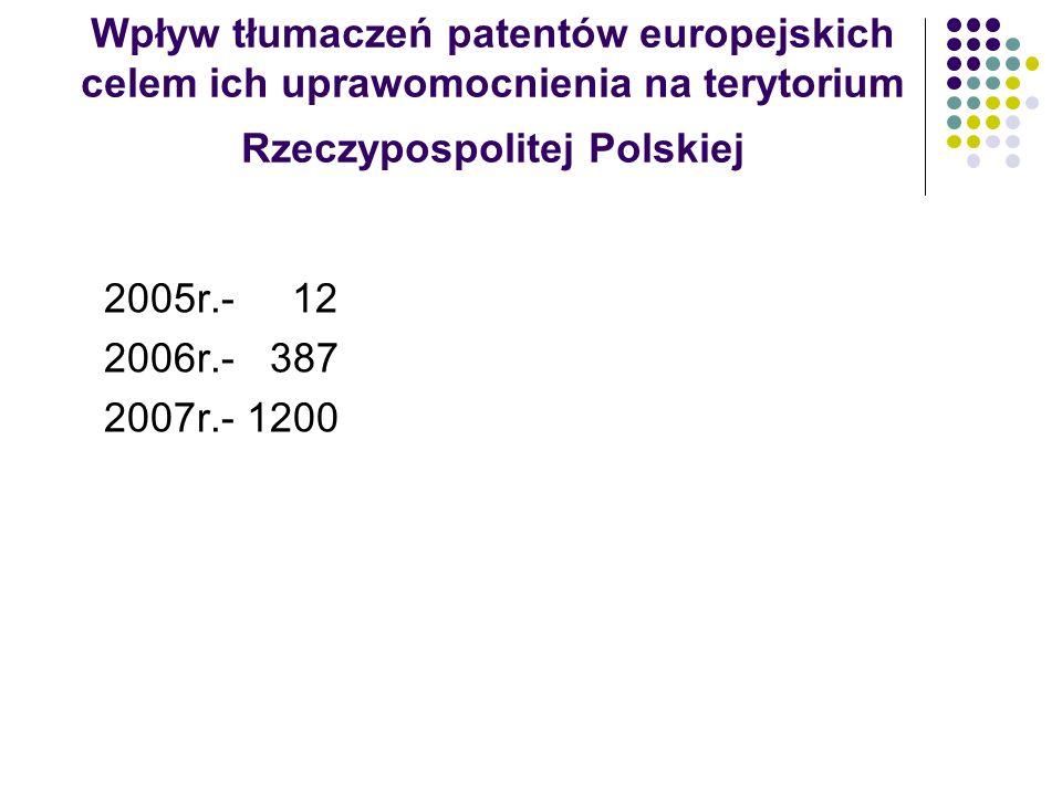 Wpływ tłumaczeń patentów europejskich celem ich uprawomocnienia na terytorium Rzeczypospolitej Polskiej 2005r.- 12 2006r.- 387 2007r.- 1200
