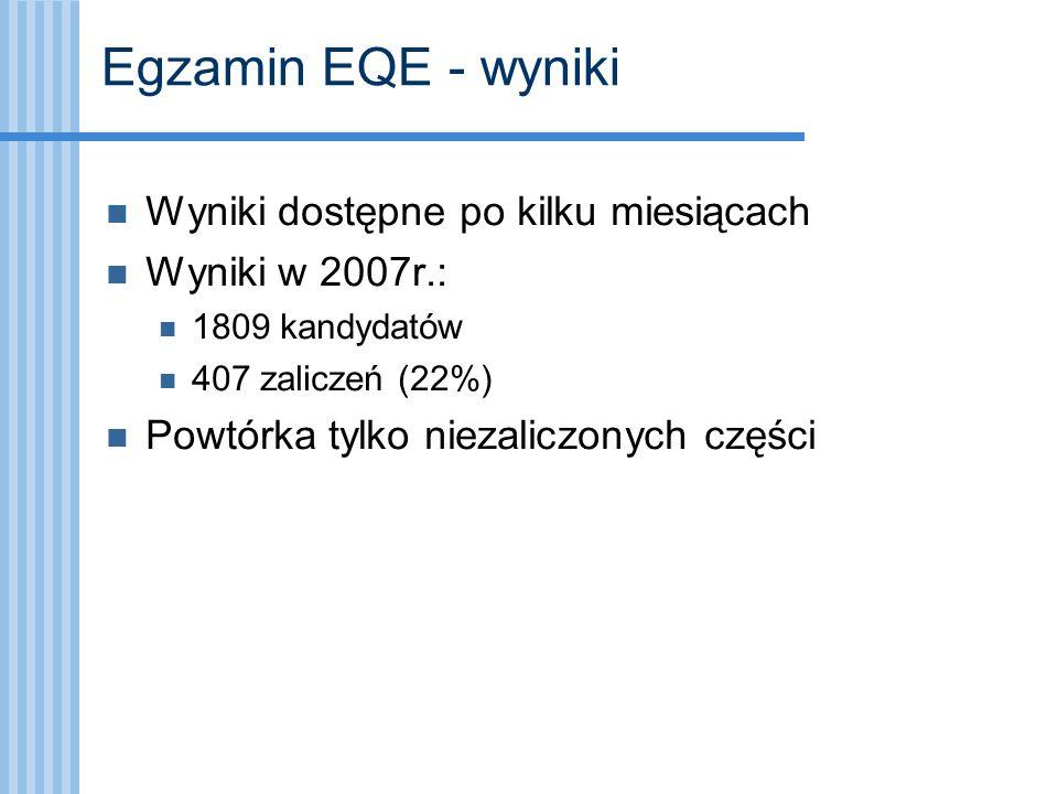 Egzamin EQE - wyniki Wyniki dostępne po kilku miesiącach Wyniki w 2007r.: 1809 kandydatów 407 zaliczeń (22%) Powtórka tylko niezaliczonych części