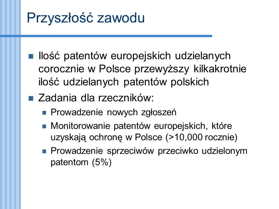 Przyszłość zawodu Ilość patentów europejskich udzielanych corocznie w Polsce przewyższy kilkakrotnie ilość udzielanych patentów polskich Zadania dla r