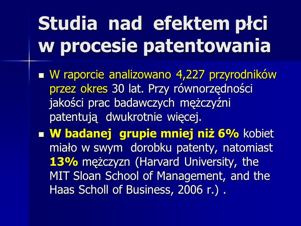 Studia nad efektem płci w procesie patentowania W raporcie analizowano 4,227 przyrodników przez okres 30 lat. Przy równorzędności jakości prac badawcz