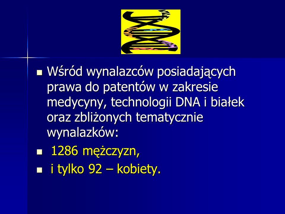 Wśród wynalazców posiadających prawa do patentów w zakresie medycyny, technologii DNA i białek oraz zbliżonych tematycznie wynalazków: Wśród wynalazcó
