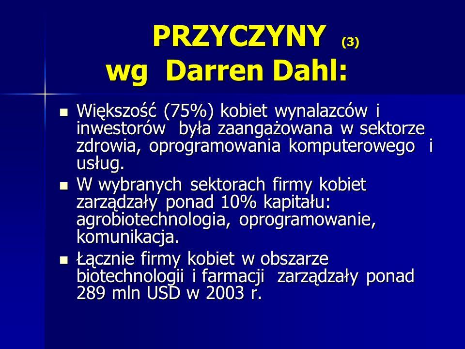 PRZYCZYNY (3) wg Darren Dahl: Większość (75%) kobiet wynalazców i inwestorów była zaangażowana w sektorze zdrowia, oprogramowania komputerowego i usłu